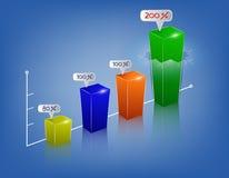 Moderne bedrijfsstappen aan van succesgrafieken en grafieken optiesbanner Royalty-vrije Stock Foto