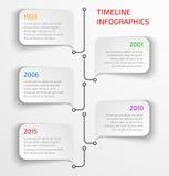 Moderne Chronologie Infographic Royalty-vrije Stock Afbeelding
