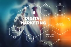 Moderne digitale vermarktende Konzepte stockbilder