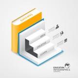 Moderne infographic Schablone mit Buch- und Kugelfahne. Lizenzfreie Stockbilder