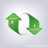 Moderne Schablone des Erfolgs und des Misserfolgs infographic Stockfotos