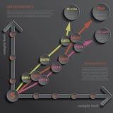 Moderne Schablone infographics Entwurfsdaten-Darstellungsindikatoren Stockfoto