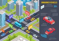 Moderne unbemannte Fahrzeuge Infographic und Stadtbild lizenzfreie abbildung