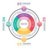 Moderner Kreis infographic lizenzfreies stockfoto