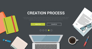 Modernes flaches Konzept des Entwurfes des Modells für kreativen Schaffungsprozeß