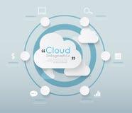 Modernes infographic für Wolkentechnologie Lizenzfreie Stockfotos