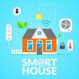Modernt smart hus för vektor Plan designillustration Royaltyfri Bild