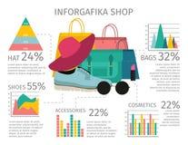 Modetillbehör Infographic Arkivfoton