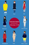 Modetrendfallwintersaison 2017-2018 Infographic Stockfoto