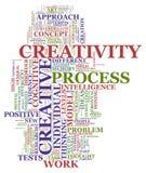 Modifiche di creatività illustrazione di stock