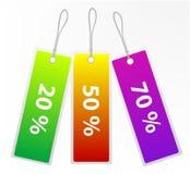 Modifiche di vendita Immagini Stock