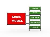 modèle de l'addie 3d Photos stock