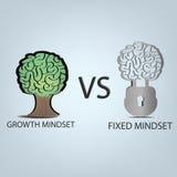 Modo de pensar del crecimiento CONTRA modo de pensar fijo Imagenes de archivo
