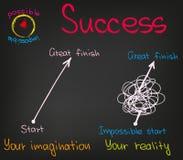 Modo di successo illustrazione vettoriale