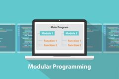 Modular programming language concept terms in development program science education - vector stock illustration