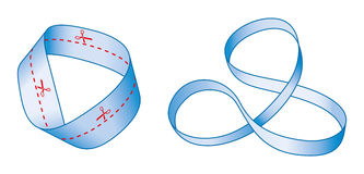 Moebius strip or Mobius band cut in half Stock Images