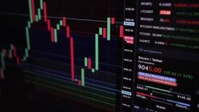 Moeda cripto em linha do gráfico de Bitcoin, mercados de valores de ação, citações, a bolsa de valores Bitcoin, etherium video estoque