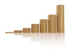 A moeda inventa o gráfico Foto de Stock Royalty Free