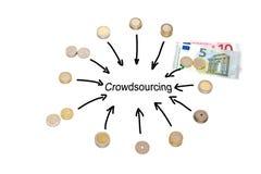 Moedas do europeu de Crowdsourcing Foto de Stock