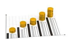 Moedas e diagrama Imagem de Stock