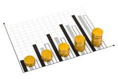 Moedas e diagrama Imagens de Stock