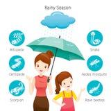 Moeder en Dochter onder Paraplu samen met Pictogrammenreeks van royalty-vrije illustratie