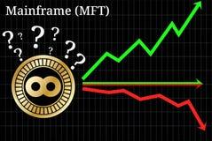 Mogelijke grafieken van cryptocurrency van de voorspellingscentrale verwerkingseenheid MFT - omhoog, onderaan of horizontaal graf royalty-vrije illustratie