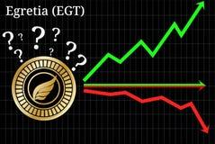 Mogelijke grafieken van cryptocurrency van voorspellingsegretia EGT - omhoog, onderaan of horizontaal grafiek vector illustratie