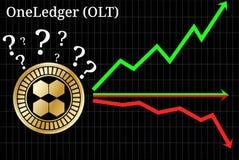Mogelijke grafieken van cryptocurrency van voorspellingsoneledger OLT - omhoog, onderaan of horizontaal grafiek vector illustratie