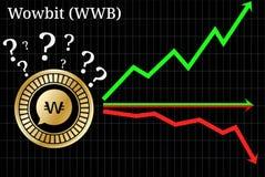Mogelijke grafieken van cryptocurrency van voorspellingswowbit WWB - omhoog, onderaan of horizontaal grafiek vector illustratie