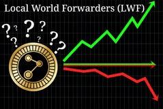 Mogelijke grafieken van Forwarders LWF van de voorspellings Lokale Wereld - omhoog, onderaan of horizontaal vector illustratie