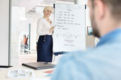 Mogen affärskvinna som ger presentation genom att använda flipchart på kontoret Arkivbilder