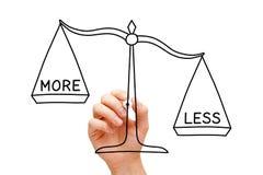 Moins est plus de concept d'échelle image libre de droits