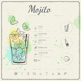 Mojito. Cocktail infographic set. Vector illustration. Colorful watercolor background Royalty Free Stock Photos