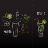 Mojito Recipe Drawn in Chalk. Vector Illustration royalty free illustration