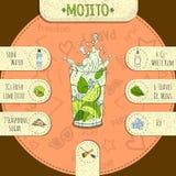 Mojito Royalty Free Stock Photo