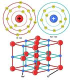 molécula Fotos de Stock