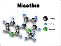 Molécula de la nicotina Fotos de archivo libres de regalías