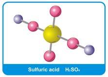 Molécula del ácido sulfúrico Fotografía de archivo