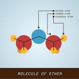Molécula del éter en diseño plano moderno stock de ilustración