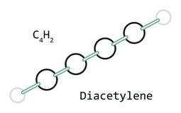 Molécule C4H2 Diacetylene Photo libre de droits