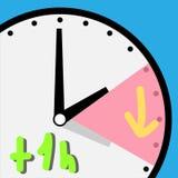 Mola da mudança do tempo Foto de Stock