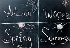 Mola, verão, outono, inverno, na placa preta Foto de Stock