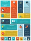 Molde da relação da educação com infographics Foto de Stock Royalty Free