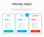 Molde da tabela da fixação do preço Imagem de Stock Royalty Free