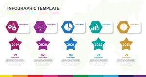 Molde de Infographic para o neg?cio diagrama do espaço temporal de 5 etapas ilustração stock