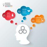 Molde de pensamento do infographics do negócio Foto de Stock