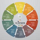 Molde do círculo da carta de torta de Infographic com 10 opções ilustração stock
