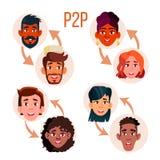 Molde do cartaz do vetor de Peer To Peer Social Networking ilustração stock