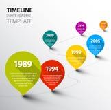 Molde do espaço temporal de Infographic com ponteiros ilustração stock